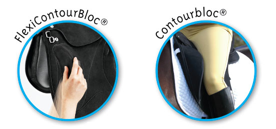 FlexiContourBloc®, Contourbloc