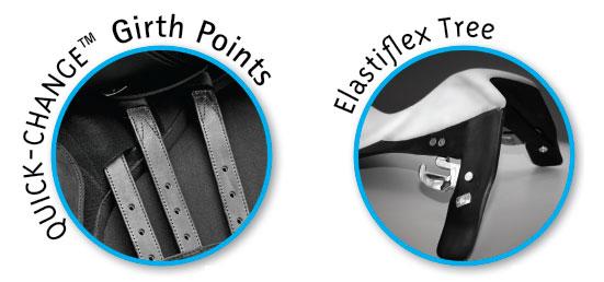 QUICK-CHANGE™ Girth Points, Elastiflex Tree