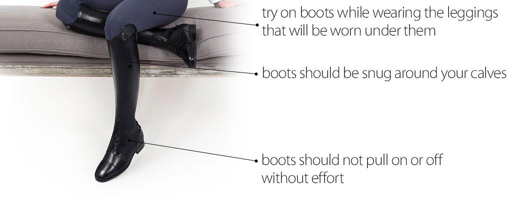 boot fit diagram